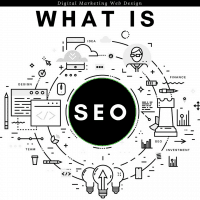 What Is SEO – Search Engine Optimization Basics and Tips