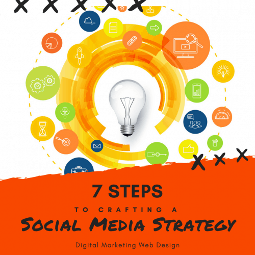 7 Steps to Crafting a Social Media Strategy